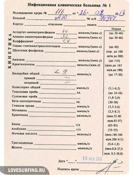 Андрей Удод
